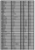 Télécharger la liste des revendeurs - JPG Watches - Page 5