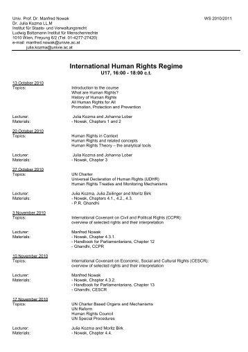 Semester Outline Introduction HR - Ludwig Boltzmann Institut für ...