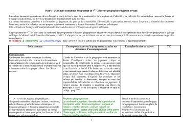 Pilier V - Histoire, Géographie, Education civique