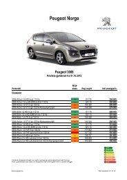 Kundeprislister personbiler juli 2012 internett - Peugeot