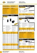 IMPAcT TOOLS AND IMPAcT,BITS - DMT-tools.dk - Page 2