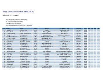 Kapp Aluminium Tretum Offshore AS Reference list, Helideck