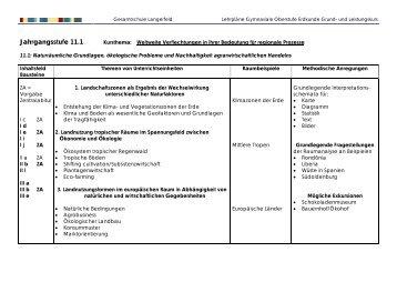 Lehrplan Erdkunde Grund- und Leistungskurs Jahrgänge 11 bis 13