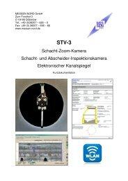 Kurzdokumentation Schacht-Zoom-Kamera STV-3,