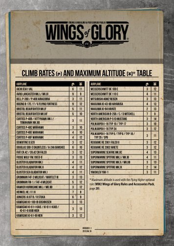 Climb Rates and Maximum Altitude Table (English ... - Ares Games