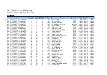 (\275\306\273s -\(Raceday\)Nameson2013 - Results.xls)