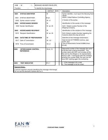 CUSCAR FINAL GUIDE UNB - M 1 - MESSAGE HEADER ... - GS1