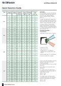 Jet Diffuser - Air Diffusion - Page 4