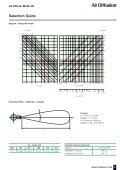 Jet Diffuser - Air Diffusion - Page 5