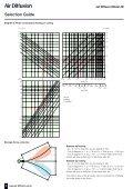 Jet Diffuser - Air Diffusion - Page 6