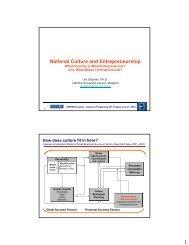 National Culture and Entrepreneurship