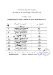 TABEL NOMINAL cu absolvenţii care susţin examenul de LICENŢĂ