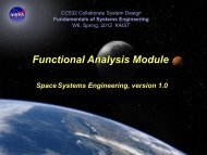Functional Analysis Module - Systems Modeling Simulation Lab ...
