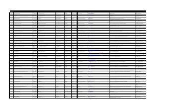 Clave unica de Proveedor Nombre o Razón Social R.F.C. Direccion ...