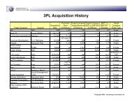 3PL Acquisition History (Continued) - Armstrong & Associates, Inc.