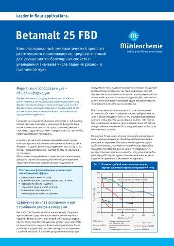 Betamalt 25 FBD - Mühlenchemie GmbH & Co. KG