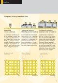 LAUDA Alpha - sicamedicion.com.mx - Page 3