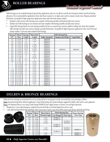 Durable Superior Casters® ROLLER BEARINGS ... - Caster City