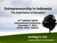 Entrepreneurship in Indonesia