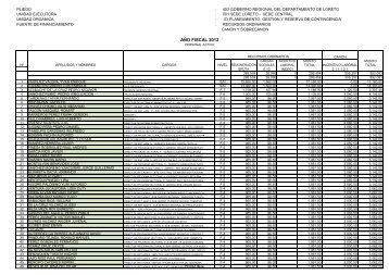 AÑO FISCAL 2012 - Gobierno Regional de Loreto