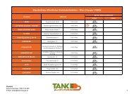 Standortliste öffentlicher Elektrotankstellen - Wien Energie TANKE