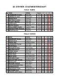 Ergebnisse der Stadtmeisterschaften 2008 - PSV Steyr - Page 6