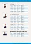 Regulation Valves - Valnor AS - Page 3