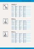 Regulation Valves - Valnor AS - Page 5