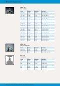 Regulation Valves - Valnor AS - Page 6