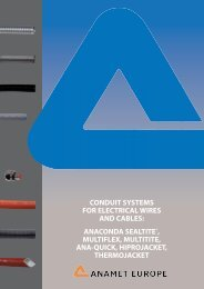 conduit systems for electrical wires and cables - drive-electric.hu