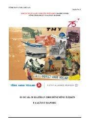 06 Aylık Faaliyet Raporu - Turkish Airlines