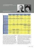 Öffentliche Bauten - Seite 5