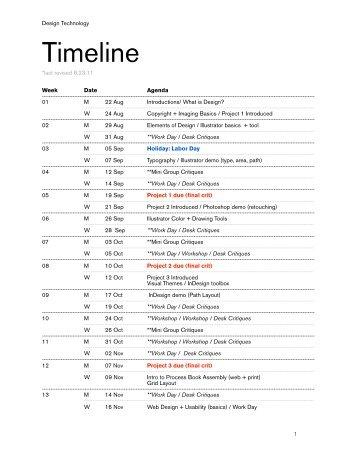 Timeline - Rachel Fujita