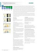 Eng (2Mb) - Havells-Sylvania - Page 4