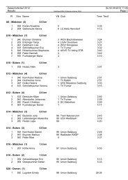 Salzachuferlauf 2012 So 02.09.2012 11:26 Results Page 1 Pl Stno ...