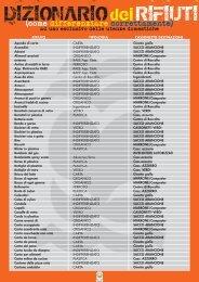 dizionario rifiuti.pdf - Città di Ivrea