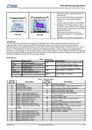 KTA-282 Modbus TCP Weather Station Gateway - Ocean Controls