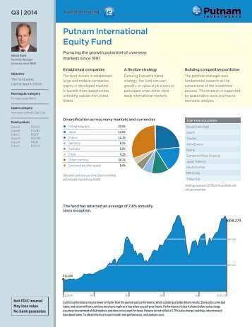 International Equity Fund Fact Sheet - Putnam Investments
