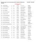 Deutsche Jugend- und Juniorenmeisterschaft für Deutsche Schäfer - Seite 7