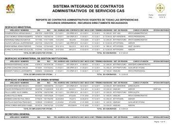 Información de Personal CAS - IV Trim 2011. - Ministerio del Interior