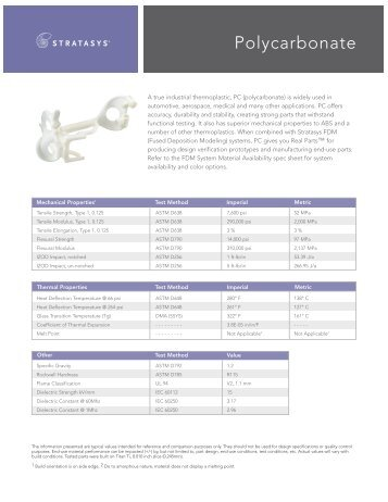 Polycarbonate specifications