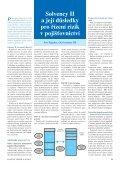ke stažení - Pojistný obzor - Page 4