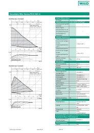 Datenblatt: Wilo-Stratos PICO 30/1-6