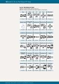 DK-Lok, Pipe Fittings & HIP Fittings - Valnor AS - Page 2