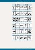 DK-Lok, Pipe Fittings & HIP Fittings - Valnor AS - Page 3