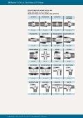 DK-Lok, Pipe Fittings & HIP Fittings - Valnor AS - Page 4