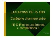 les moins de 15 ans - Comité Départemental de Rugby du Val d'Oise