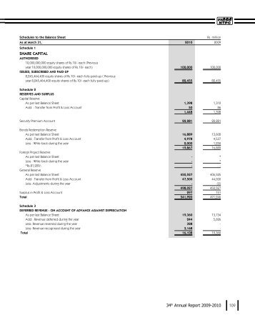 balance sheet and profit and loss account sun pharma advanced