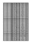 الشرائح الخاصة بعام 1434 1435 - Page 7