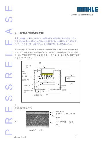 也可以用来制造活塞环的材料 - mahle.com